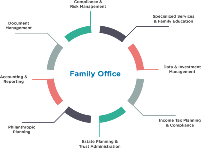 family management A peer-reviewed journal of the aafp offering practical ideas for better practice, better patient care, and a better work life for family physicians.